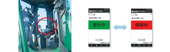 (左)車両搭載イメージ、(右)端末画面イメージ