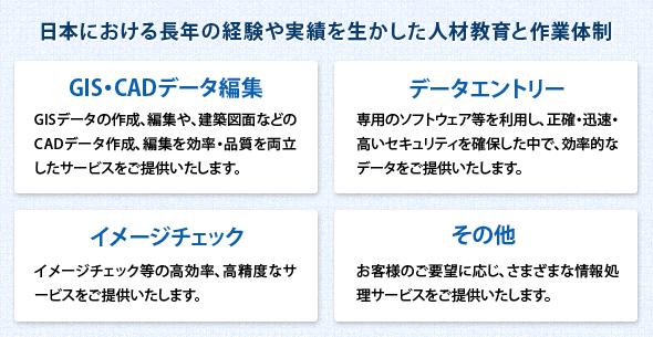 「日本における長年の経験や実績を生かした人材教育と作業体制」【GIS・CADデータ編集】GISデータの作成、編集や、建築図面などのCADデータ作成、編集を効率・品質を両立したサービスをご提供いたします。 【データエントリー】専用のソフトウェア等を利用し、正確・迅速・高いセキュリティを確保した中で、効率的なデータをご提供いたします。 【イメージチェック】イメージチェック等の高効率、高精度なサービスをご提供いたします。 【その他】お客様のご要望に応じ、さまざまな情報処理サービスをご提供いたします。